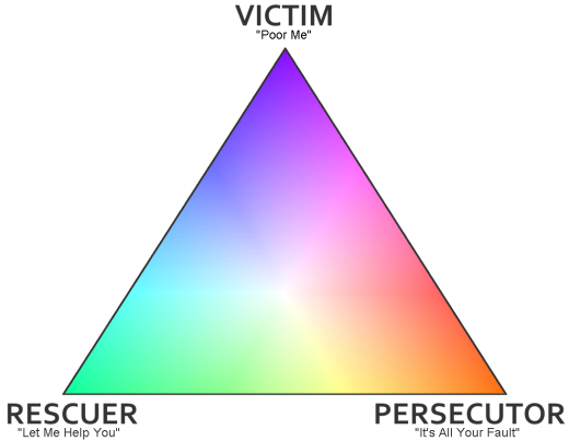 dramatriangle-codependency-victim-rescuer-persecutor